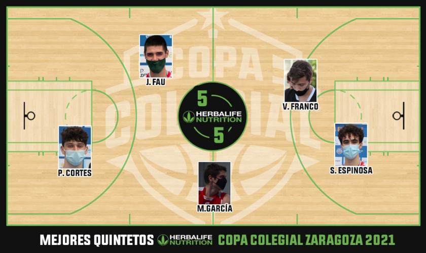 Este es el Mejor Quinteto Masculino  Herbalife Nutrition de Copa Colegial Zaragoza 2021