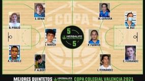 Estos son los Mejores Quintetos Herbalife Nutrition de Copa Colegial 2021