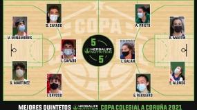 Estos son los Mejores Quintetos Herbalife Nutrition de Copa Colegial A Coruña 2021