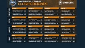 La Fase previa de la Copa Colegial eSports nos deja a los 16 finalistas