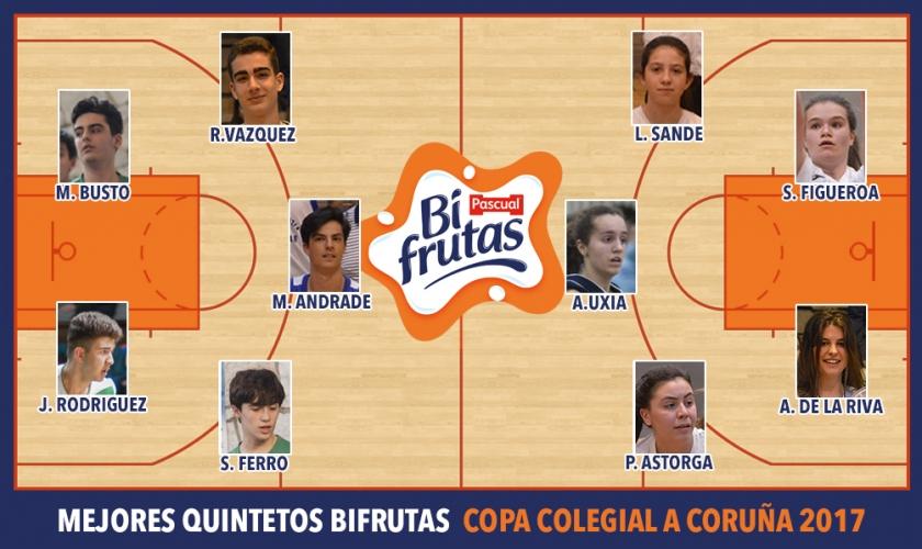 Mejores Quintetos Bifrutas A Coruña 2017