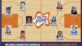 Mejores Quintetos Bifrutas A Coruña 2018