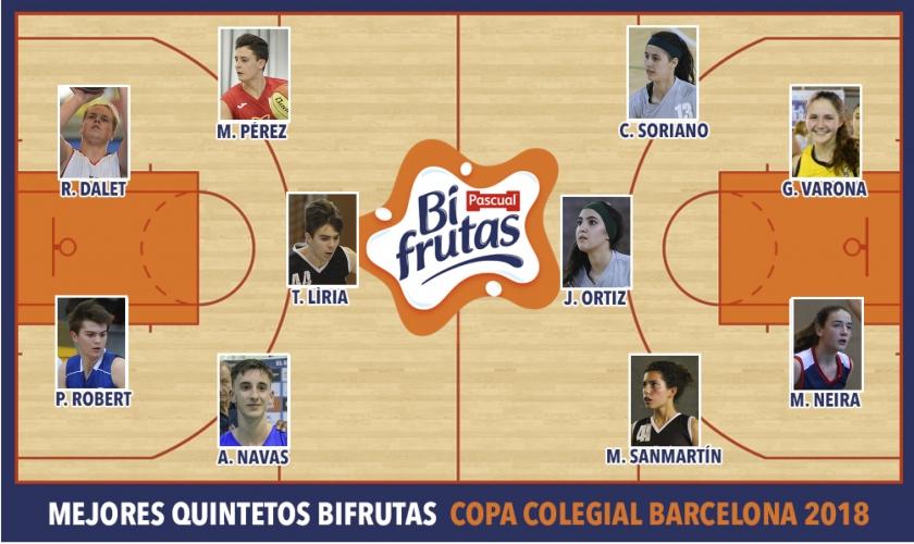 Mejores Quintetos Bifrutas Barcelona 2018
