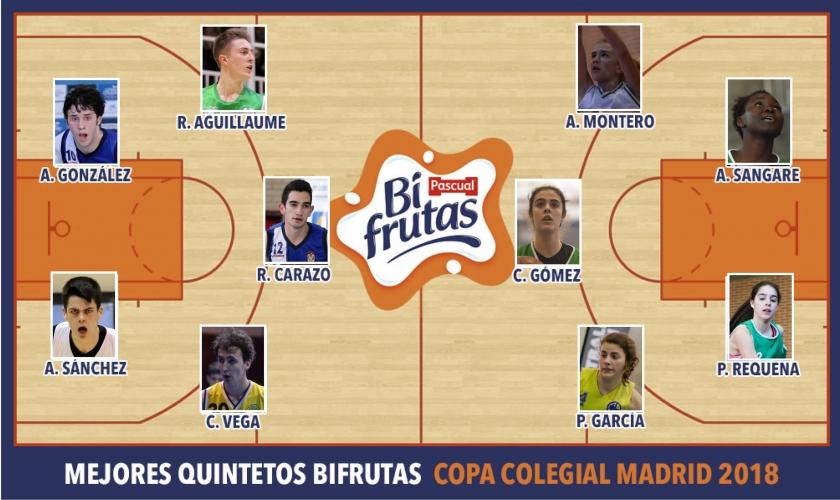 Mejores Quintetos Bifrutas Madrid 2018