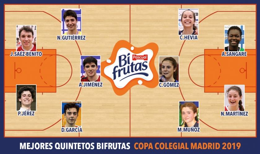 Mejores Quintetos Bifrutas Madrid 2019: Diez nombres de leyenda