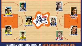 Mejores Quintetos Bifrutas Sevilla 2017