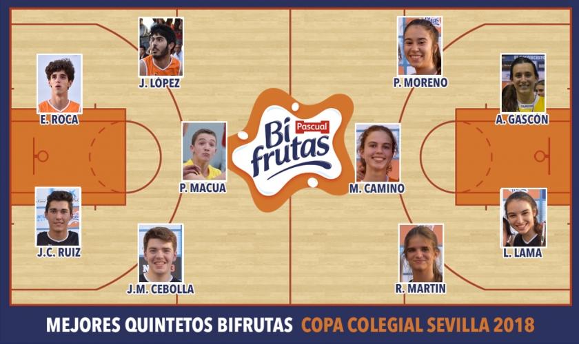Mejores Quintetos Bifrutas Sevilla 2018