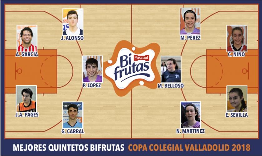 Mejores Quintetos Bifrutas Valladolid 2018