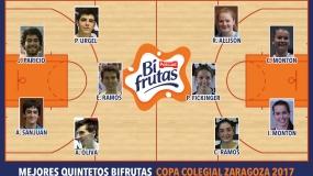 Mejores Quintetos Bifrutas Zaragoza 2017