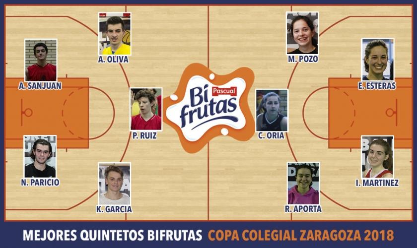 Mejores Quintetos Bifrutas Zaragoza 2018
