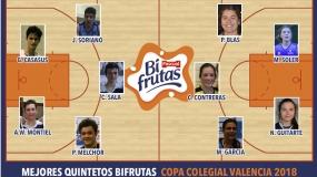 Mejores Quintetos Bifrutas Valencia 2018