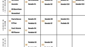 Ya están aquí los emparejamientos de las primeras rondas en Málaga